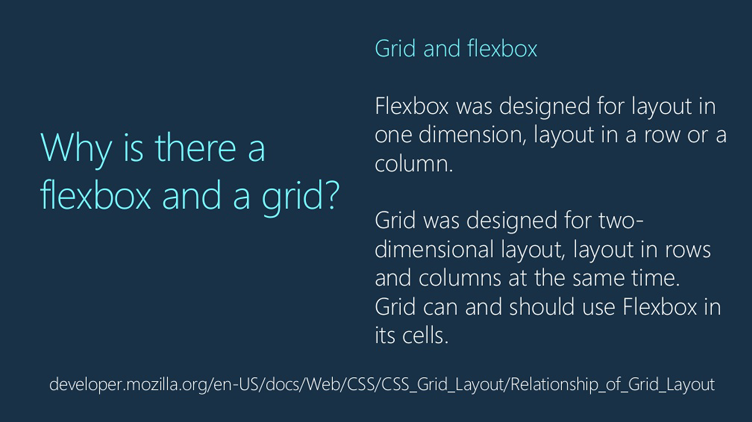 Flexbox and CSS Grid Part  1